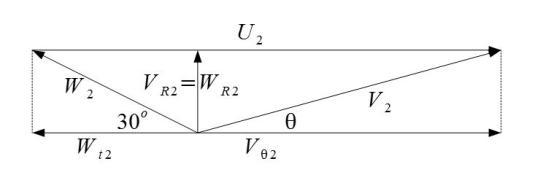 Diagram Kecepatan_cr