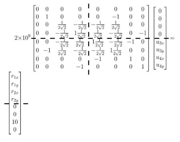 Persamaan matriks global yang telah dipartisi.