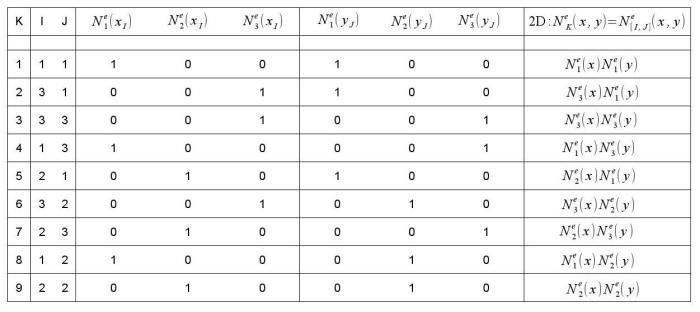 Tabel 71