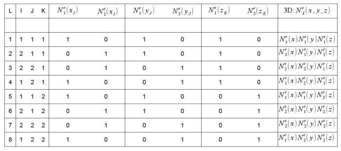 Tabel 75